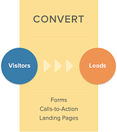 convert phase inbound vs outbound marketing