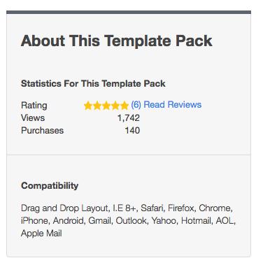 HubSpot template marketplace